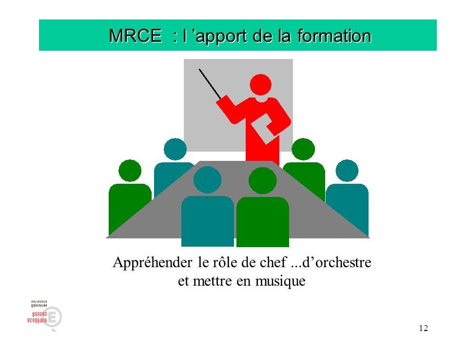 12 Appréhender le rôle de chef...dorchestre et mettre en musique MRCE : l apport de la formation MRCE : l apport de la formation