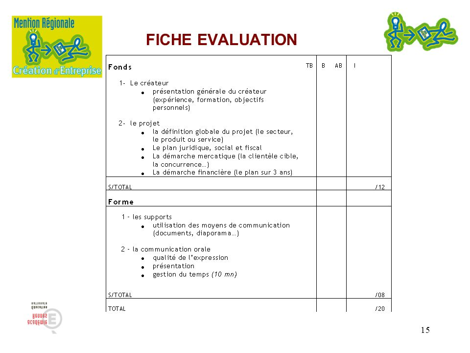 15 MRCE FICHE EVALUATION