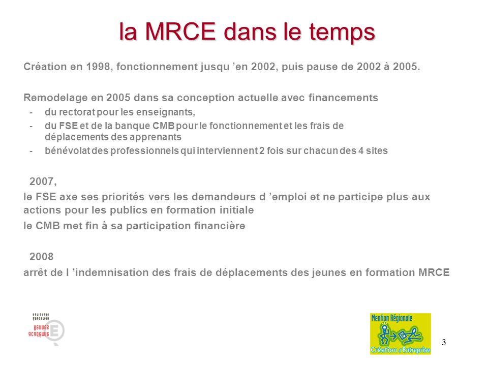3 la MRCE dans le temps la MRCE dans le temps Création en 1998, fonctionnement jusqu en 2002, puis pause de 2002 à 2005. Remodelage en 2005 dans sa co