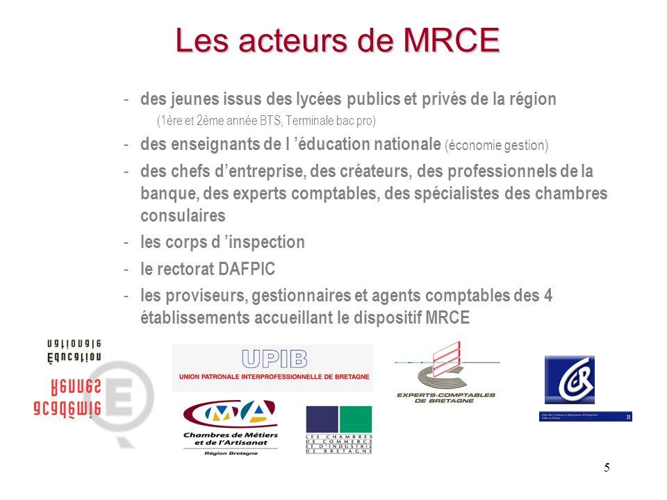 5 Les acteurs de MRCE Les acteurs de MRCE - des jeunes issus des lycées publics et privés de la région (1ère et 2ème année BTS, Terminale bac pro) - d