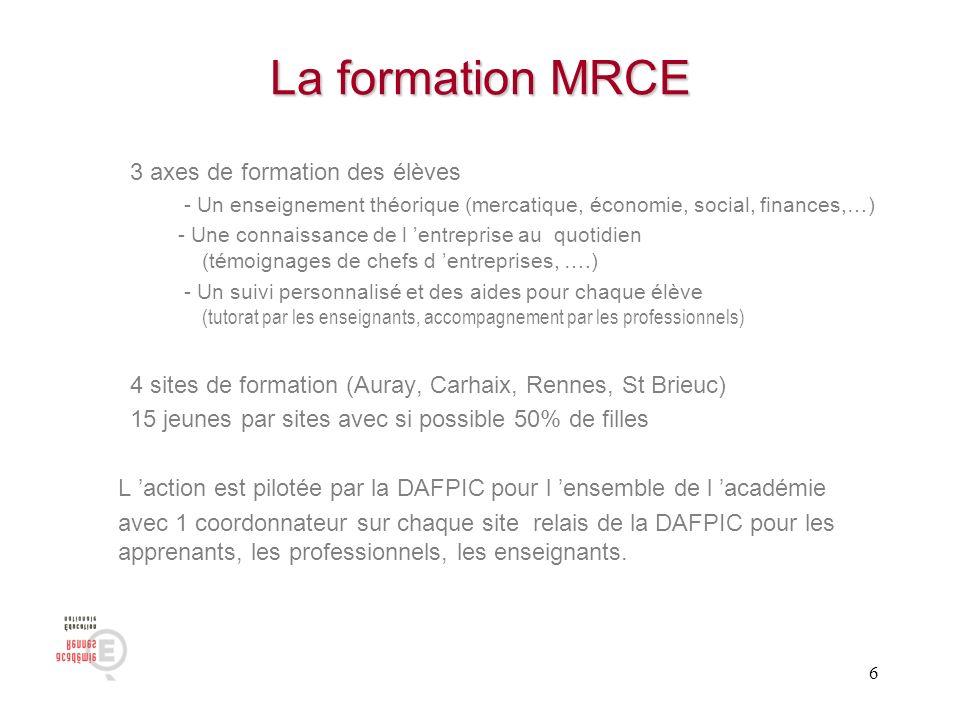6 La formation MRCE 3 axes de formation des élèves - Un enseignement théorique (mercatique, économie, social, finances,…) - Une connaissance de l entr