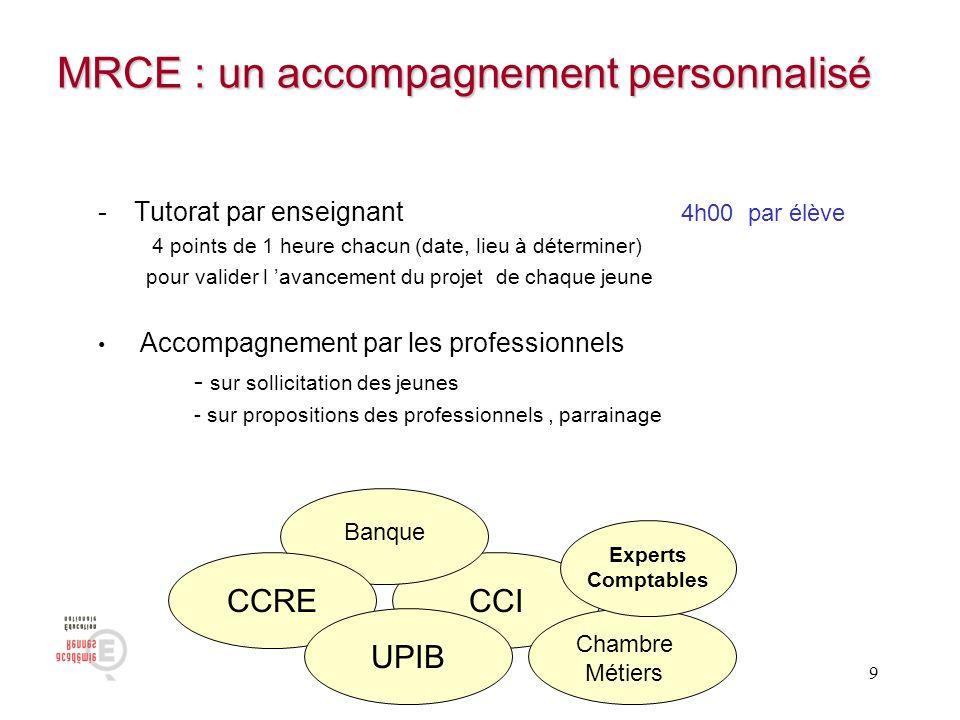 9 MRCE : un accompagnement personnalisé CCI Chambre Métiers Banque CCRE UPIB -Tutorat par enseignant 4h00 par élève 4 points de 1 heure chacun (date,