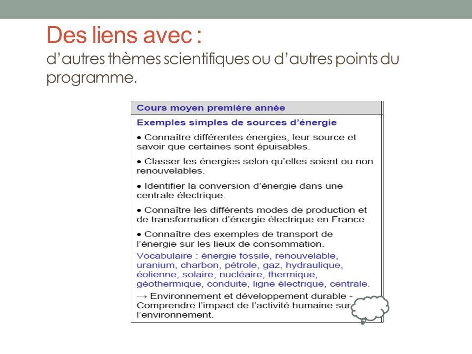 Des liens avec : dautres thèmes scientifiques ou dautres points du programme.