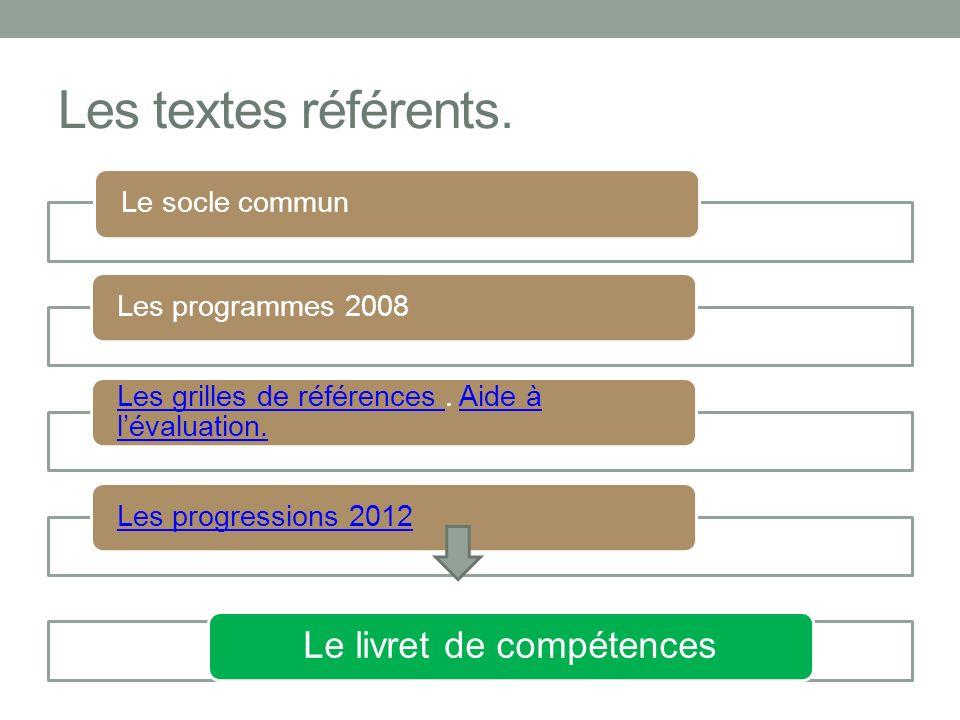 Les textes référents. Le socle commun Les programmes 2008 Les grilles de références Les grilles de références. Aide à lévaluation.Aide à lévaluation.