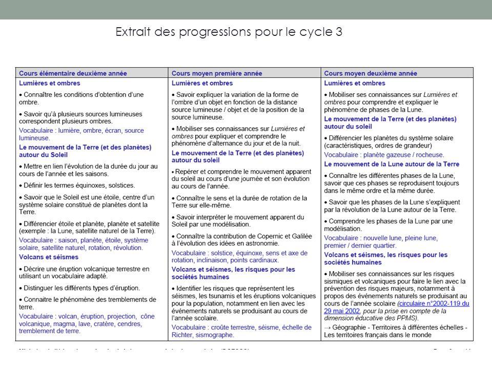 Extrait des progressions pour le cycle 3