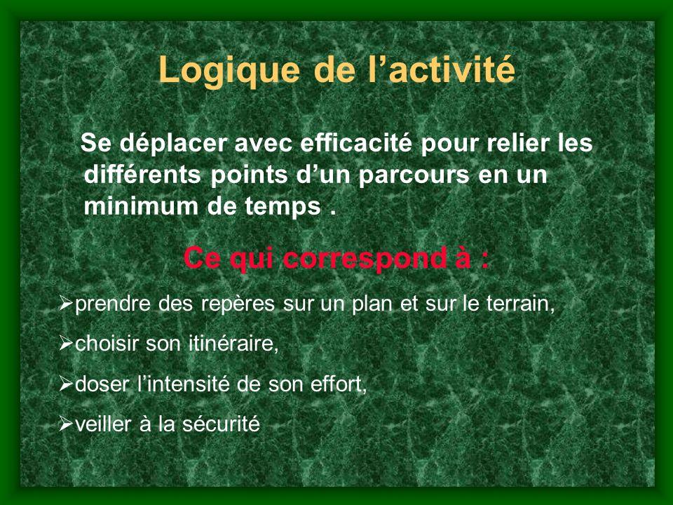 Problème à résoudre n°3 Se déplacer et adapter ses efforts: Pour aller le plus vite possible sur un terrain varié.