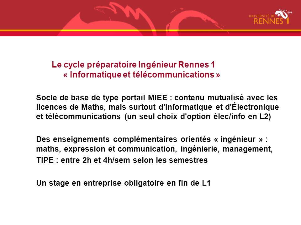 Le cycle préparatoire Ingénieur Rennes 1 « Informatique et télécommunications » Socle de base de type portail MIEE : contenu mutualisé avec les licenc
