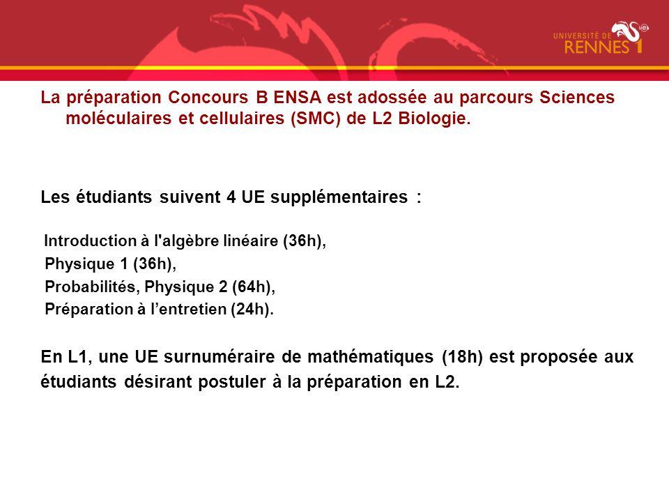 La préparation Concours B ENSA est adossée au parcours Sciences moléculaires et cellulaires (SMC) de L2 Biologie. Les étudiants suivent 4 UE supplémen