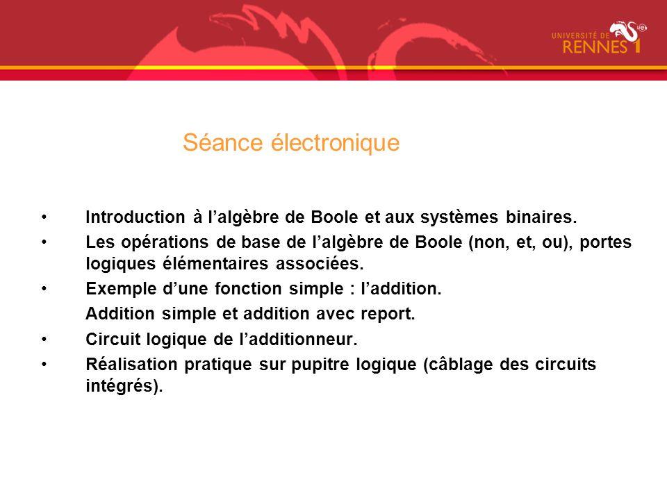 Séance électronique Introduction à lalgèbre de Boole et aux systèmes binaires. Les opérations de base de lalgèbre de Boole (non, et, ou), portes logiq
