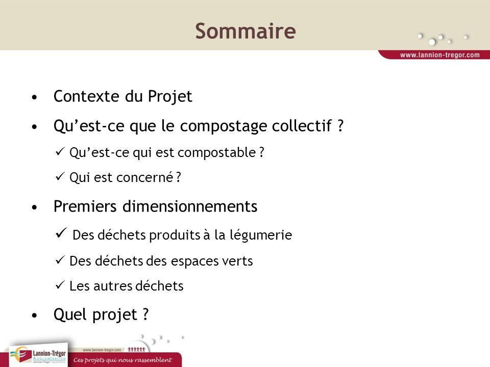 Sommaire Contexte du Projet Quest-ce que le compostage collectif ? Quest-ce qui est compostable ? Qui est concerné ? Premiers dimensionnements Des déc
