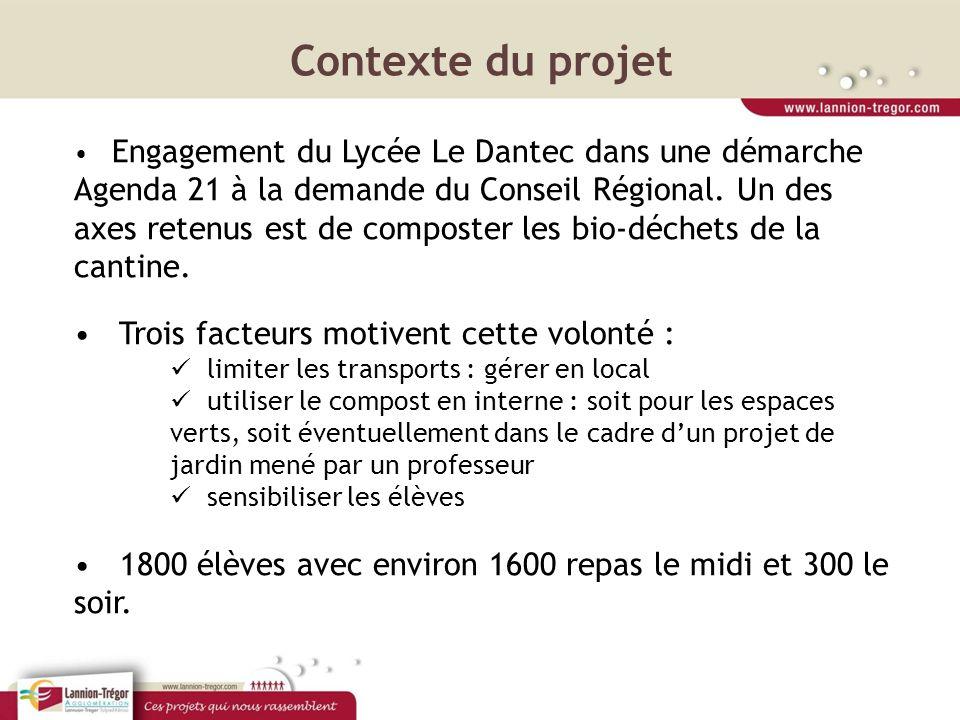 Contexte du projet Engagement du Lycée Le Dantec dans une démarche Agenda 21 à la demande du Conseil Régional. Un des axes retenus est de composter le