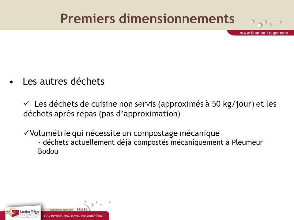 Premiers dimensionnements Les autres déchets Les déchets de cuisine non servis (approximés à 50 kg/jour) et les déchets après repas (pas dapproximatio