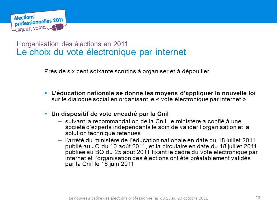 Lorganisation des élections en 2011 Le choix du vote électronique par internet Près de six cent soixante scrutins à organiser et à dépouiller Léducati