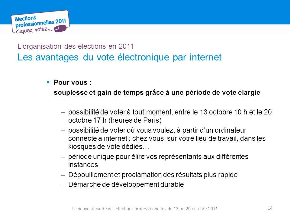 Lorganisation des élections en 2011 Les avantages du vote électronique par internet Pour vous : souplesse et gain de temps grâce à une période de vote