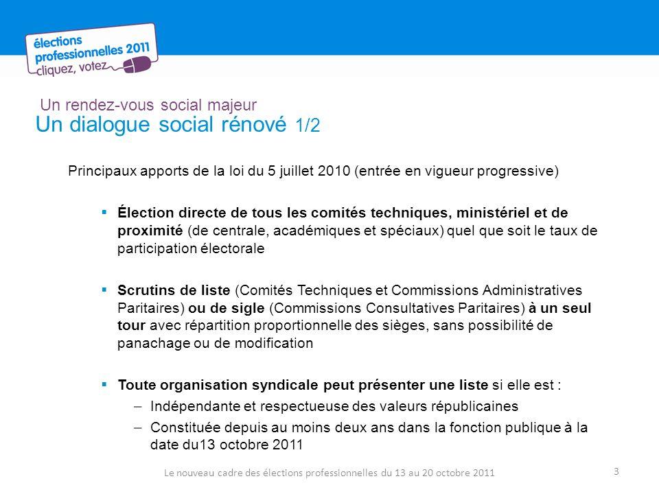 Un rendez-vous social majeur Un dialogue social rénové 1/2 Principaux apports de la loi du 5 juillet 2010 (entrée en vigueur progressive) Élection dir