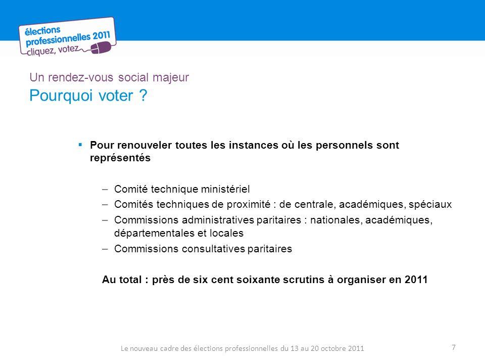 Un rendez-vous social majeur Pourquoi voter ? Pour renouveler toutes les instances où les personnels sont représentés –Comité technique ministériel –C