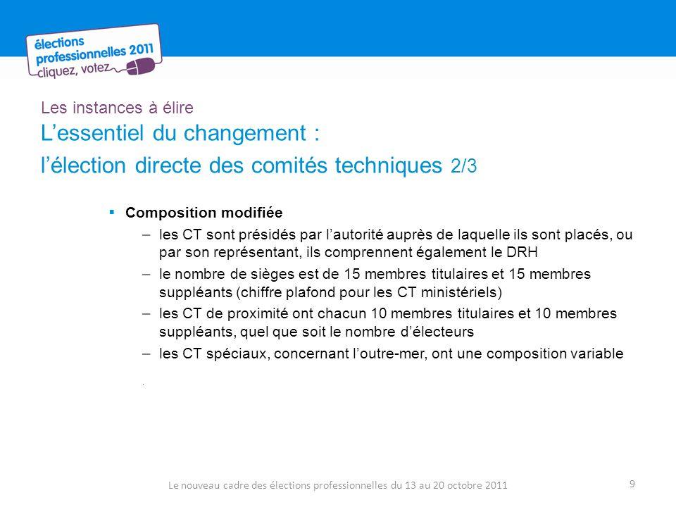 Les instances à élire Lessentiel du changement : lélection directe des comités techniques 2/3 Composition modifiée –les CT sont présidés par lautorité