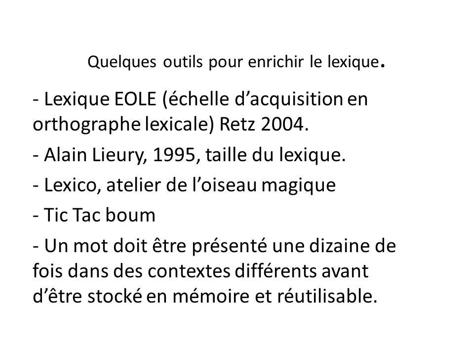 Quelques outils pour enrichir le lexique. - Lexique EOLE (échelle dacquisition en orthographe lexicale) Retz 2004. - Alain Lieury, 1995, taille du lex