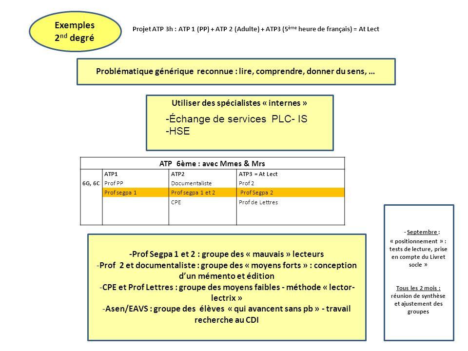Exemples 2 nd degré Projet ATP 3h : ATP 1 (PP) + ATP 2 (Adulte) + ATP3 (5 ème heure de français) = At Lect Problématique générique reconnue : lire, co