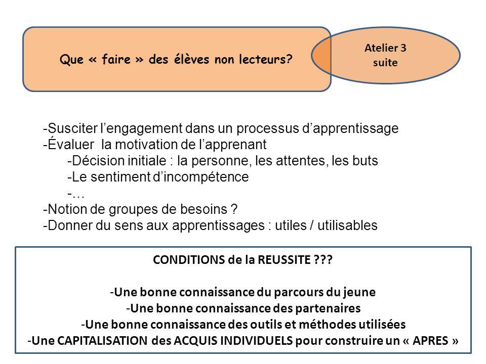 Que « faire » des élèves non lecteurs? Atelier 3 suite -Susciter lengagement dans un processus dapprentissage -Évaluer la motivation de lapprenant -Dé