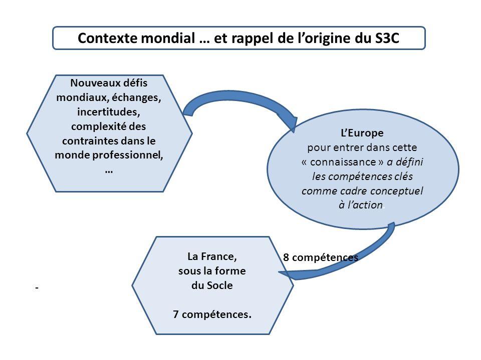 Contexte mondial … et rappel de lorigine du S3C - Nouveaux défis mondiaux, échanges, incertitudes, complexité des contraintes dans le monde profession