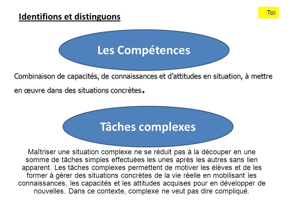Les Compétences Tâches complexes Identifions et distinguons Toi Combinaison de capacités, de connaissances et dattitudes en situation, à mettre en œuv
