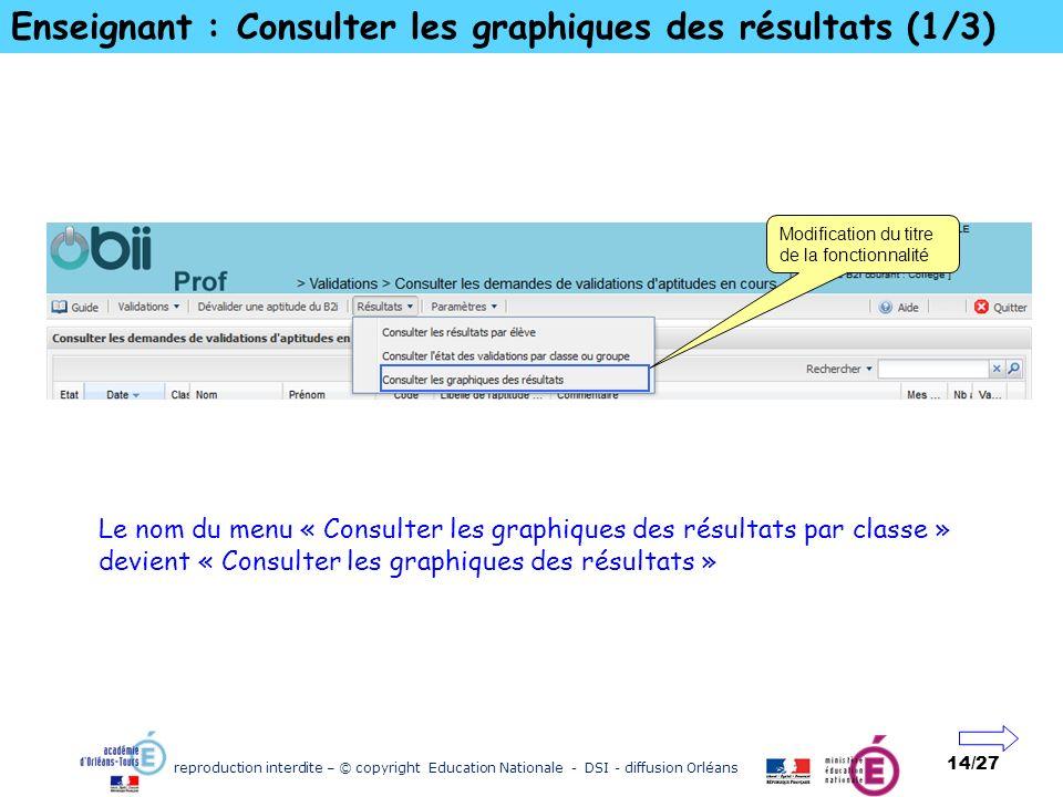 reproduction interdite – © copyright Education Nationale - DSI - diffusion Orléans 14/27 Enseignant : Consulter les graphiques des résultats (1/3) Mod