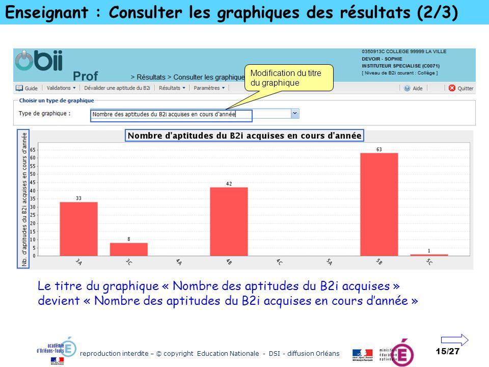 reproduction interdite – © copyright Education Nationale - DSI - diffusion Orléans 15/27 Enseignant : Consulter les graphiques des résultats (2/3) Le