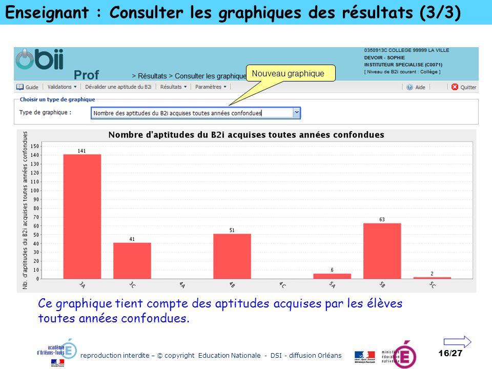 reproduction interdite – © copyright Education Nationale - DSI - diffusion Orléans 16/27 Enseignant : Consulter les graphiques des résultats (3/3) Ce