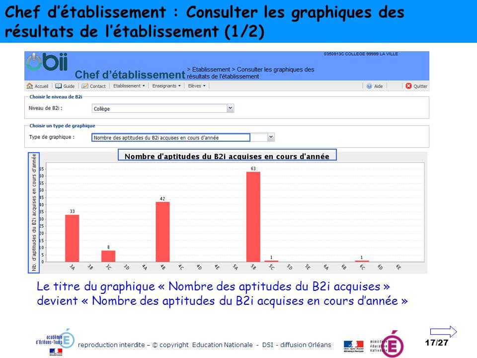 reproduction interdite – © copyright Education Nationale - DSI - diffusion Orléans 17/27 Chef détablissement : Consulter les graphiques des résultats
