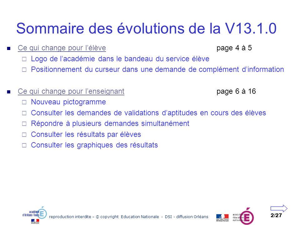 reproduction interdite – © copyright Education Nationale - DSI - diffusion Orléans 2/27 Sommaire des évolutions de la V13.1.0 Ce qui change pour lélèv
