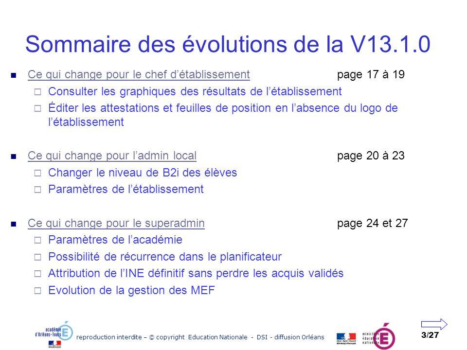 reproduction interdite – © copyright Education Nationale - DSI - diffusion Orléans 3/27 Sommaire des évolutions de la V13.1.0 Ce qui change pour le ch