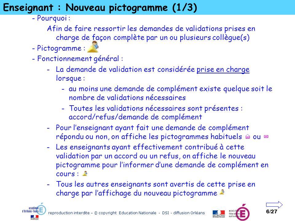 reproduction interdite – © copyright Education Nationale - DSI - diffusion Orléans 6/27 Enseignant : Nouveau pictogramme (1/3) - Pourquoi : Afin de fa