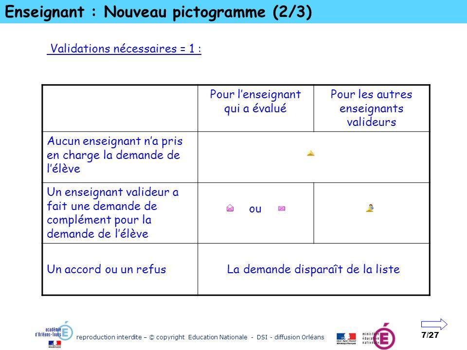 reproduction interdite – © copyright Education Nationale - DSI - diffusion Orléans 7/27 Enseignant : Nouveau pictogramme (2/3) Validations nécessaires