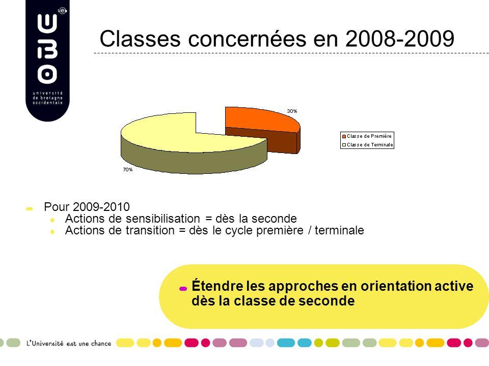 Classes concernées en 2008-2009 Étendre les approches en orientation active dès la classe de seconde Pour 2009-2010 Actions de sensibilisation = dès la seconde Actions de transition = dès le cycle première / terminale