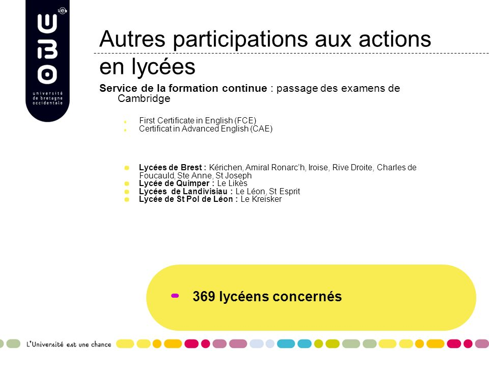 Autres participations aux actions en lycées Service de la formation continue : passage des examens de Cambridge First Certificate in English (FCE) Cer