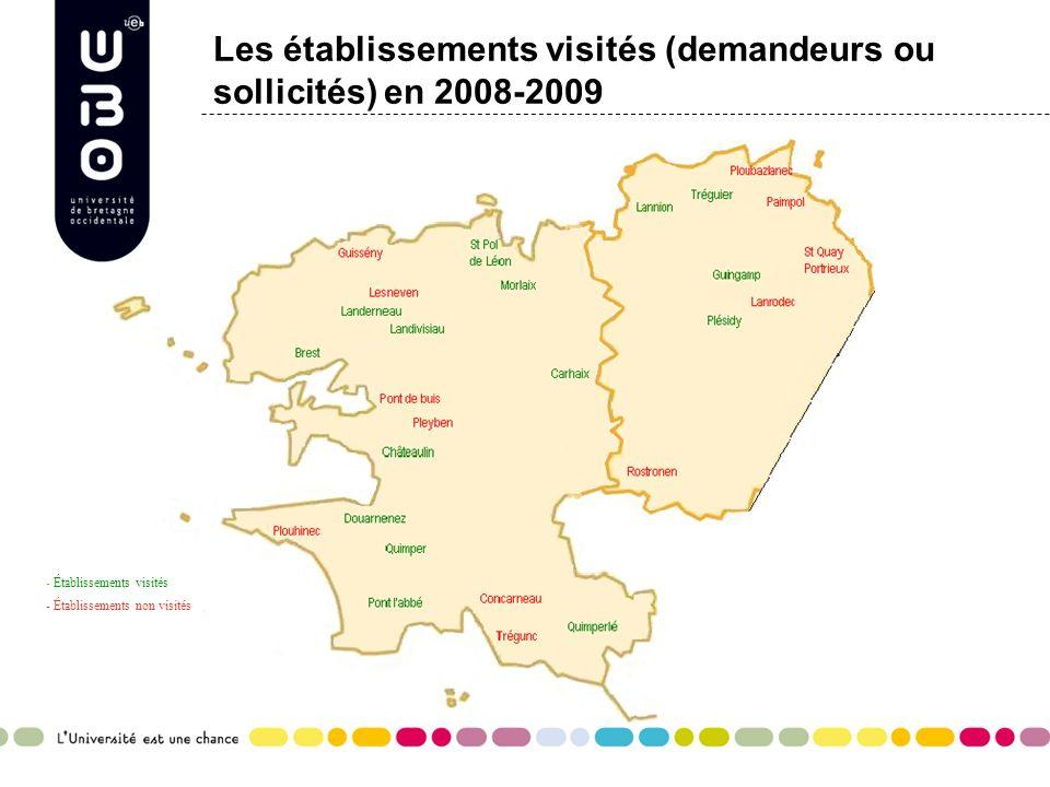 Les établissements visités (demandeurs ou sollicités) en 2008-2009 - Établissements visités - Établissements non visités