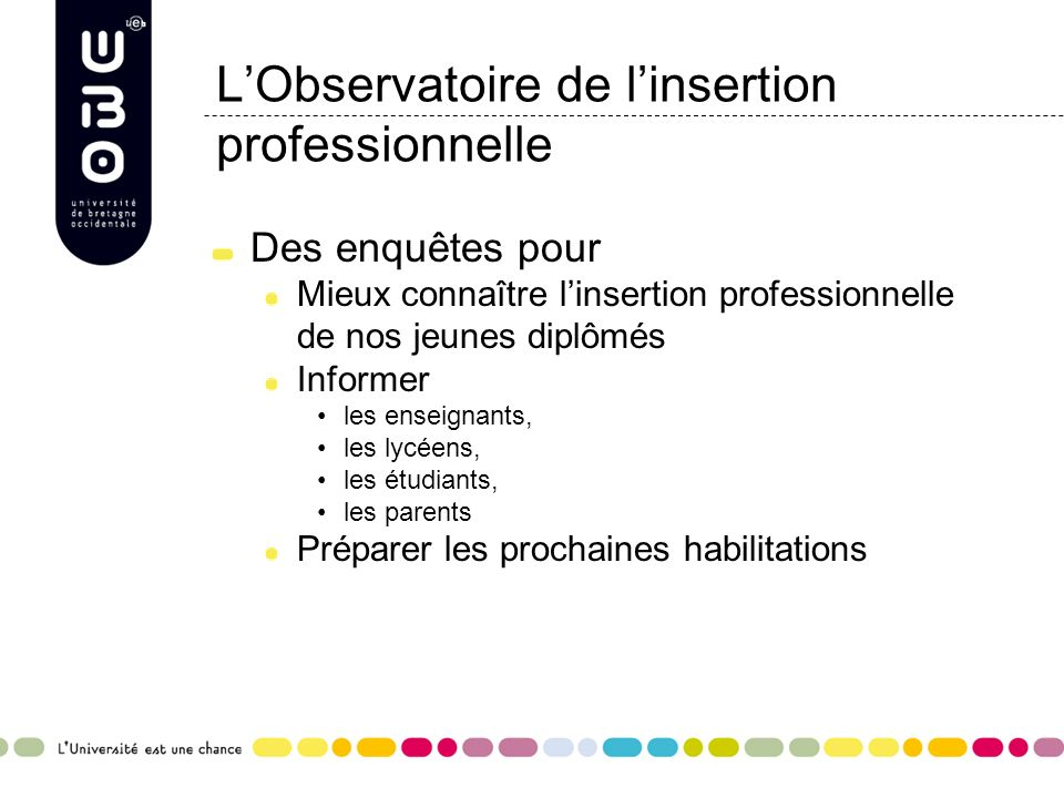 LObservatoire de linsertion professionnelle Des enquêtes pour Mieux connaître linsertion professionnelle de nos jeunes diplômés Informer les enseignan