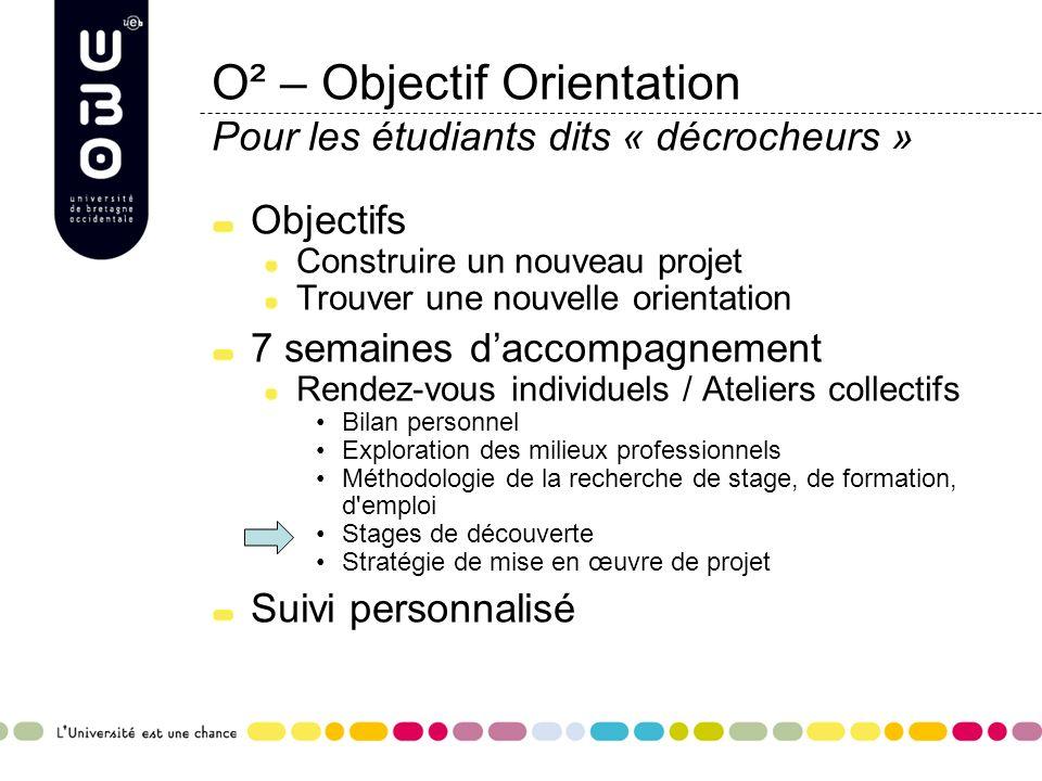 O² – Objectif Orientation Pour les étudiants dits « décrocheurs » Objectifs Construire un nouveau projet Trouver une nouvelle orientation 7 semaines d