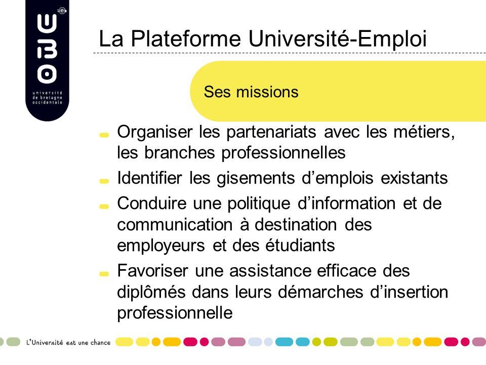 La Plateforme Université-Emploi Organiser les partenariats avec les métiers, les branches professionnelles Identifier les gisements demplois existants