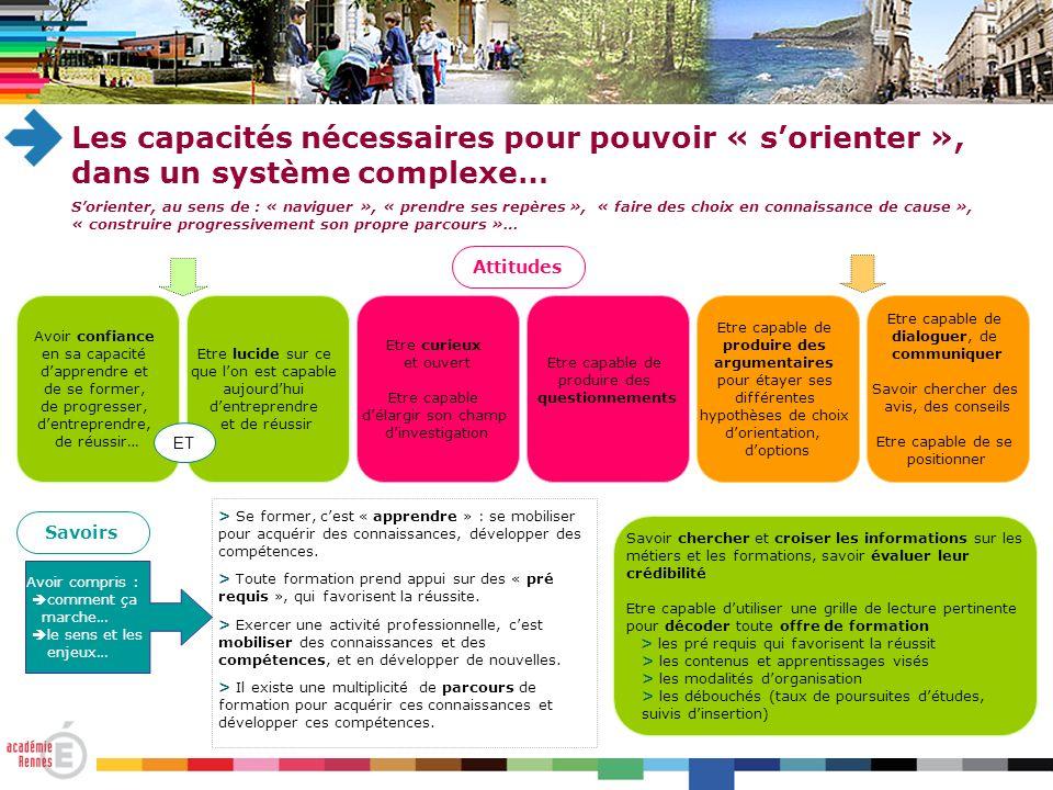 Objectifs du séminaire travailler ensemble pour mutualiser… au service des lycéens et des jeunes étudiants… en développant des partenariats