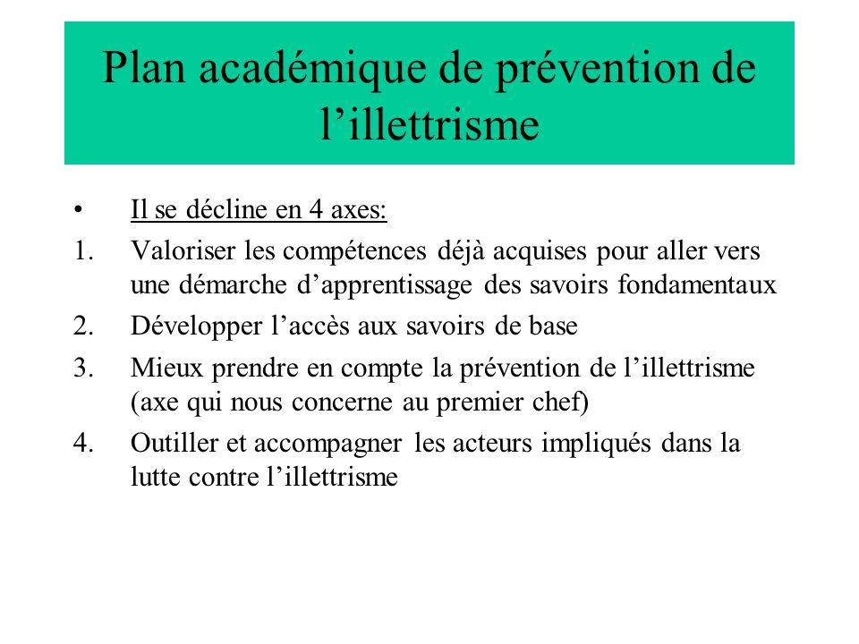 Plan académique de prévention de lillettrisme Il se décline en 4 axes: 1.Valoriser les compétences déjà acquises pour aller vers une démarche dapprent