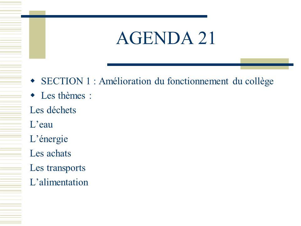 AGENDA 21 SECTION 1 : Amélioration du fonctionnement du collège Les thèmes : Les déchets Leau Lénergie Les achats Les transports Lalimentation