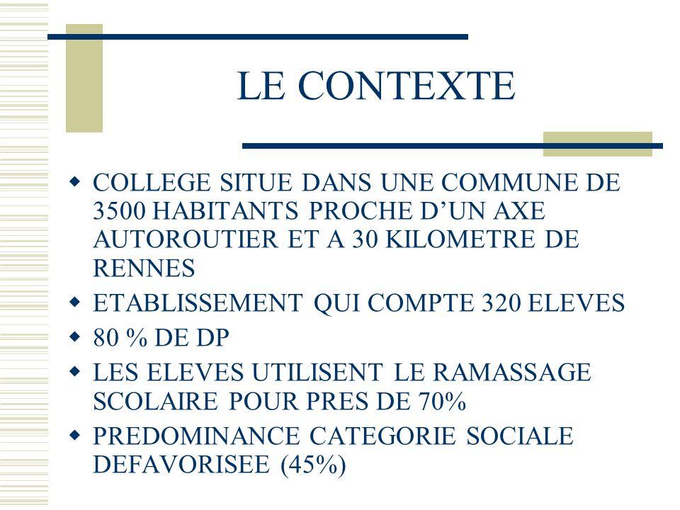AGENDA 21 SECTION 2 : changement de posture chez les élèves A.