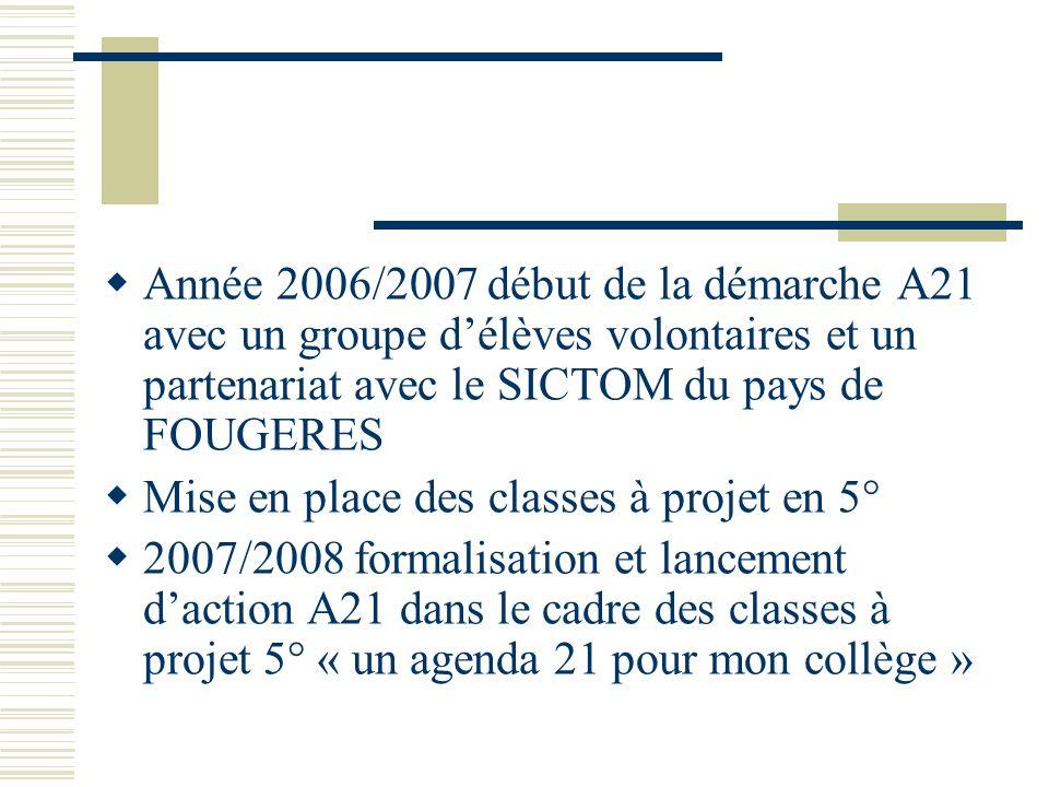 Année 2006/2007 début de la démarche A21 avec un groupe délèves volontaires et un partenariat avec le SICTOM du pays de FOUGERES Mise en place des cla