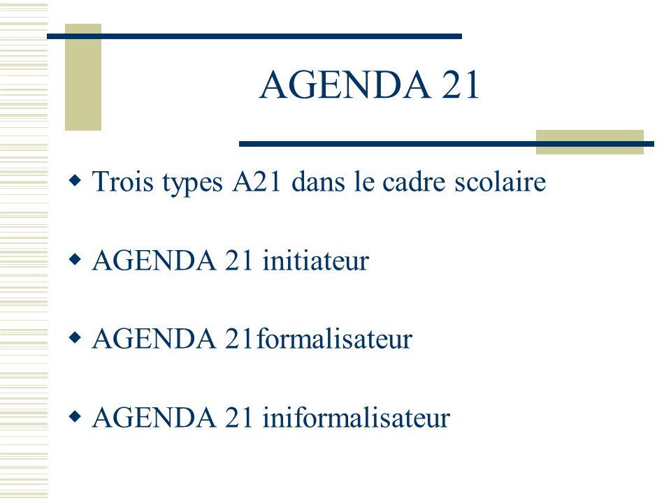 AGENDA 21 Trois types A21 dans le cadre scolaire AGENDA 21 initiateur AGENDA 21formalisateur AGENDA 21 iniformalisateur