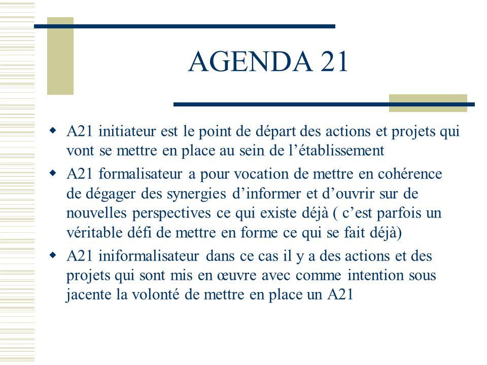AGENDA 21 A21 initiateur est le point de départ des actions et projets qui vont se mettre en place au sein de létablissement A21 formalisateur a pour