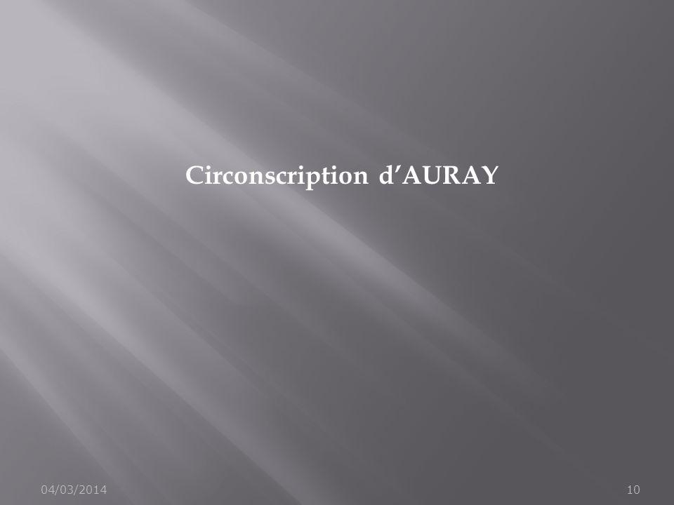 Circonscription dAURAY 04/03/201410