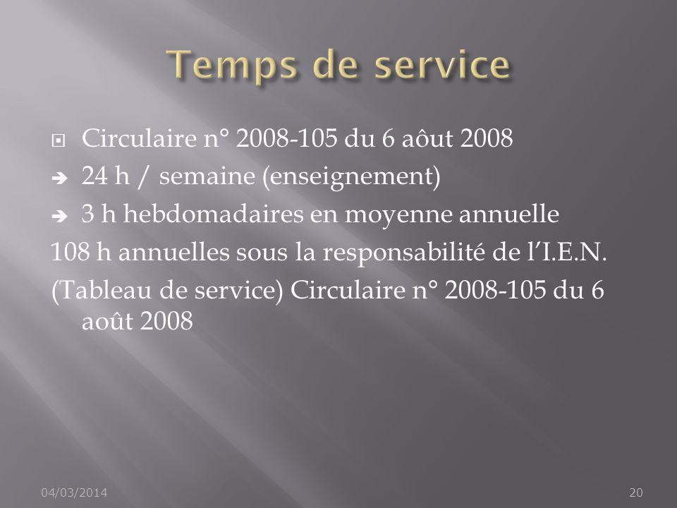 Circulaire n° 2008-105 du 6 aôut 2008 24 h / semaine (enseignement) 3 h hebdomadaires en moyenne annuelle 108 h annuelles sous la responsabilité de lI