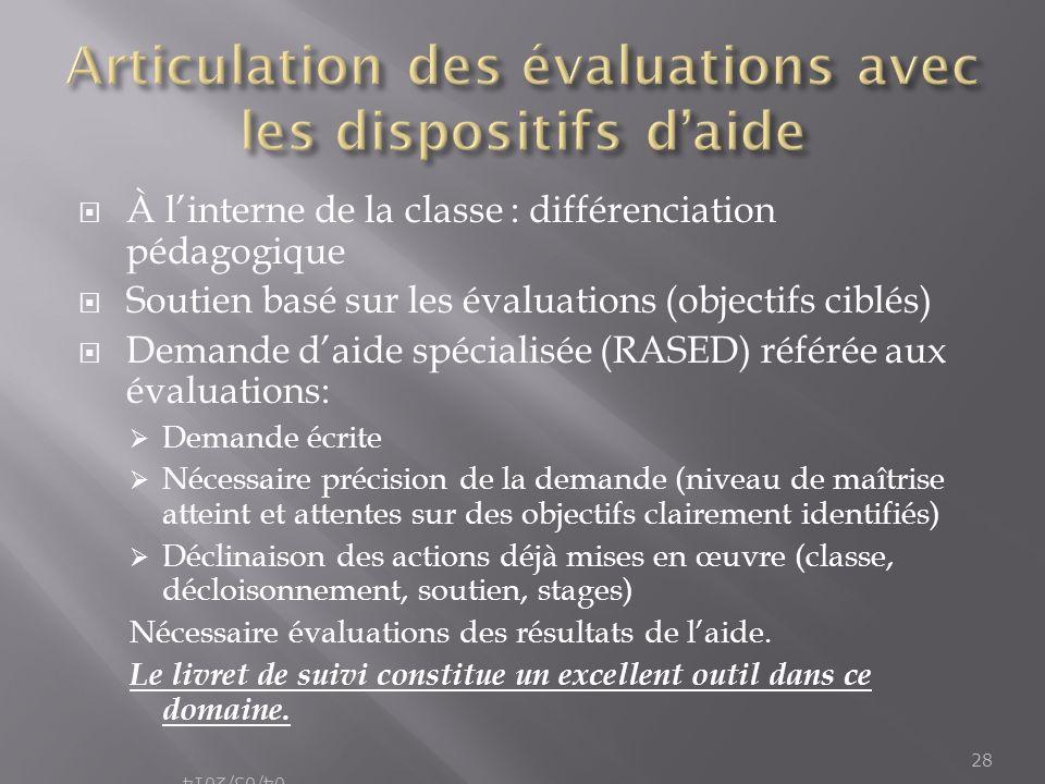 À linterne de la classe : différenciation pédagogique Soutien basé sur les évaluations (objectifs ciblés) Demande daide spécialisée (RASED) référée au